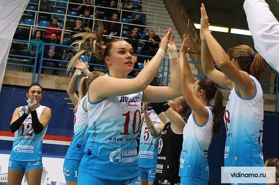 Краснодарское «Динамо» уступило «Альбе» вженской Лиге чемпионов